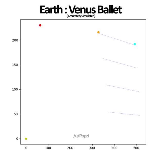 Watch and share Earth Venus GIFs on Gfycat