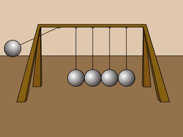Watch and share Newton's Cradle GIFs on Gfycat