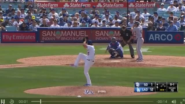 Watch and share Clayton Kershaw Changeup Vs Wil Myers GIFs by enosarris on Gfycat