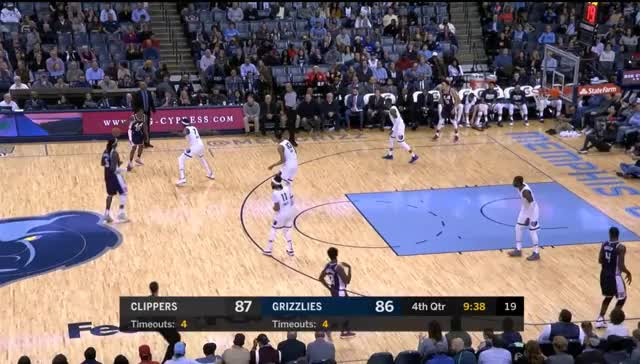 Watch and share Memphis Grizzlies GIFs and Basketball GIFs by prejuce on Gfycat