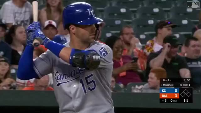Watch and share Kansas City Royals GIFs and Baltimore Orioles GIFs on Gfycat