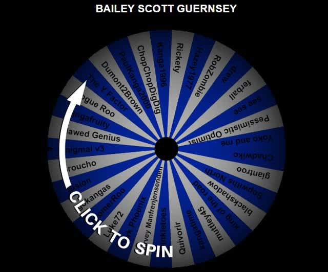 Watch and share Bailey Scott Guernsey Winner GIFs by chadwiko on Gfycat
