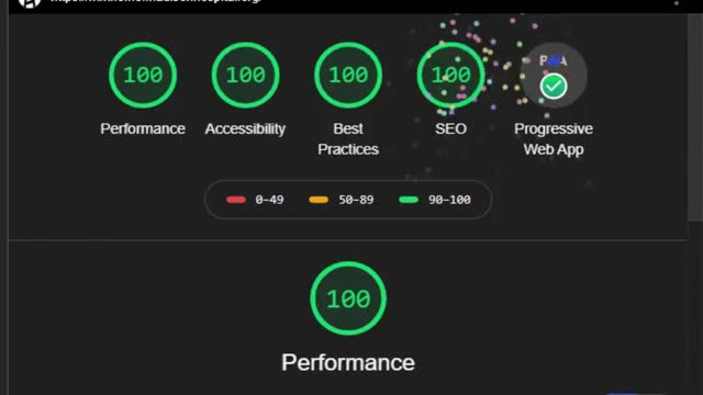 Watch and share A Perfect Google Chrome Audit Score GIFs on Gfycat