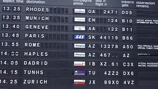 Watch Airport destination board at MoMA NYC GIF on Gfycat. Discover more moma, museum of modern art, nyc GIFs on Gfycat