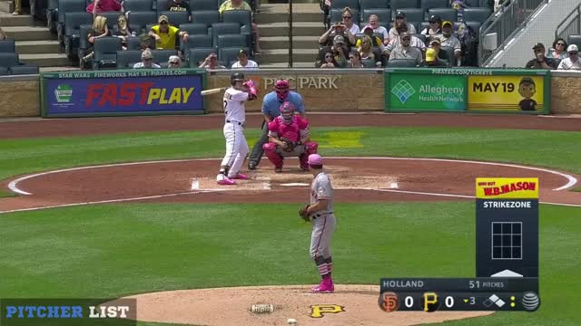 Watch and share Derek Holland Ft GIFs by henry.still on Gfycat