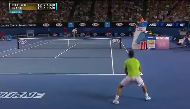 Watch and share Rafael Nadal GIFs on Gfycat