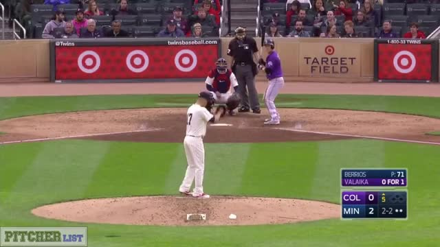 Watch [GIF] Jose Berrios' Curveball gets a boatload of movement (more GIFs in comments) (reddit) GIF on Gfycat. Discover more baseball, fantasybaseball GIFs on Gfycat