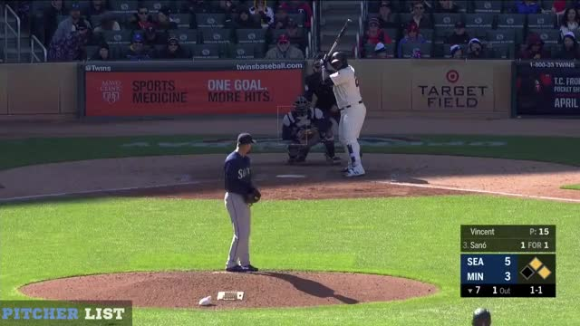 Watch and share Pitcher Database GIFs and Seattle Mariners GIFs on Gfycat