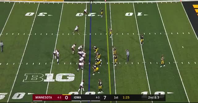 Watch and share FFFF Minnesota - RPO Bubble-TE Cave And Brooks Good GIFs by Seth Fisher on Gfycat