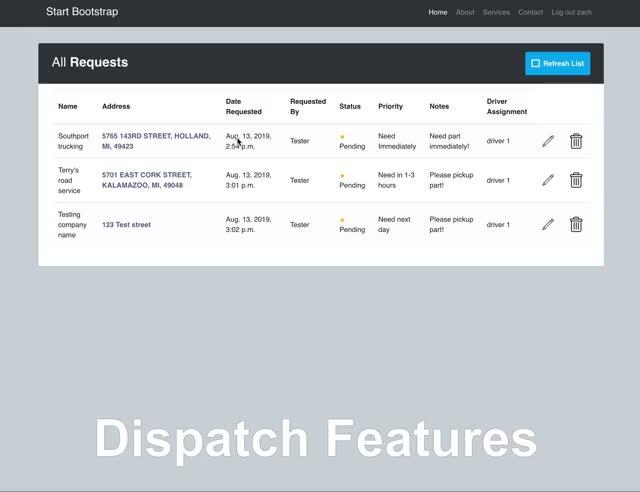 Watch and share Features Dispatch GIFs by Andrew Vo on Gfycat