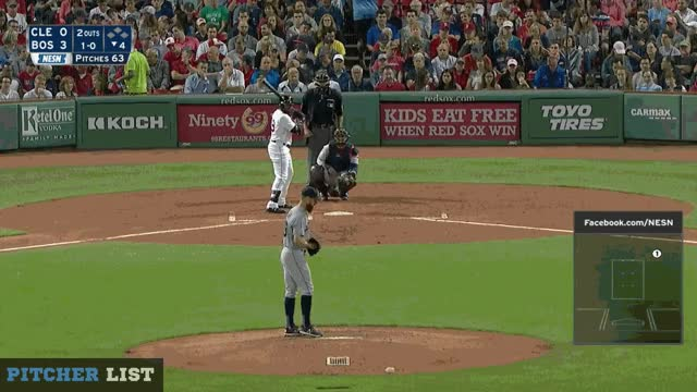 Watch Kluber CT GIF on Gfycat. Discover more Boston Red Sox, baseball GIFs on Gfycat
