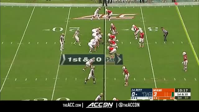 Watch and share Acc Digital Network GIFs and Pittsburgh Panthers GIFs on Gfycat