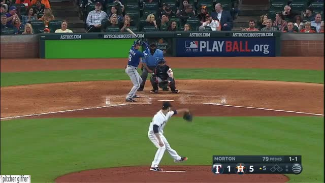 Watch and share Charlie Morton GIFs and Baseball GIFs by Pitcher Giffer on Gfycat