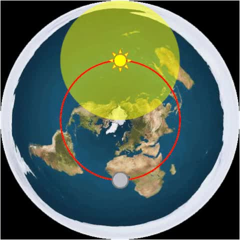 Watch flatearth GIF by AdamonVonEden (@adamon) on Gfycat. Discover more related GIFs on Gfycat