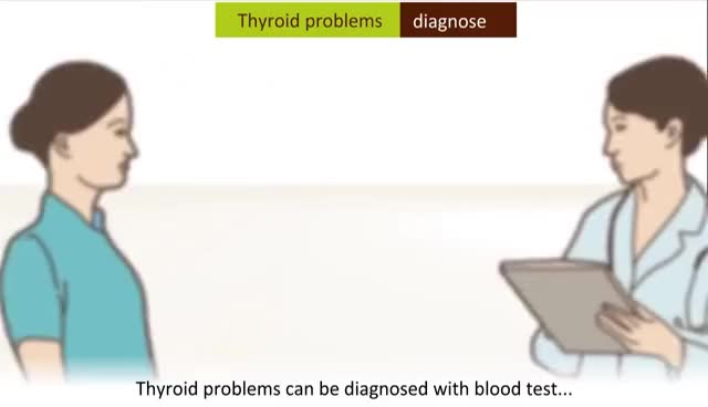 Watch and share Thyroid Problems - Most Common Thyroid Problems, Symptoms And Treatment GIFs on Gfycat