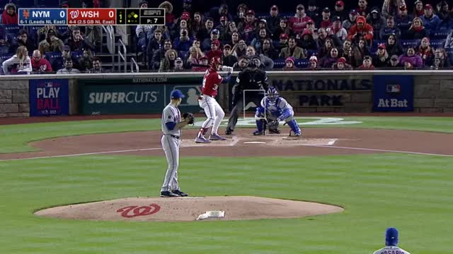 Watch and share Harper HR (Harvey) GIFs on Gfycat