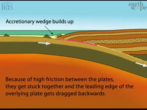 Watch Convergent Boundary—This animation obsolete...see notes GIF on Gfycat. Discover more Alaska, Cascadia, Chile, Continental, Japan, Plates, SCIENCE, Sumatra, aesthenosphere, animation, aotm, earth, education, iris, oceanic, pacific, seismology, subduction, tectonics, tsunami GIFs on Gfycat