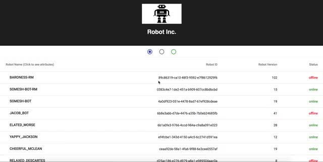 Watch and share Bots GIFs on Gfycat
