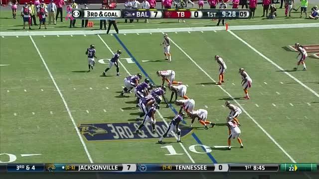 Watch and share Baltimore Ravens GIFs and Joe Flacco GIFs on Gfycat