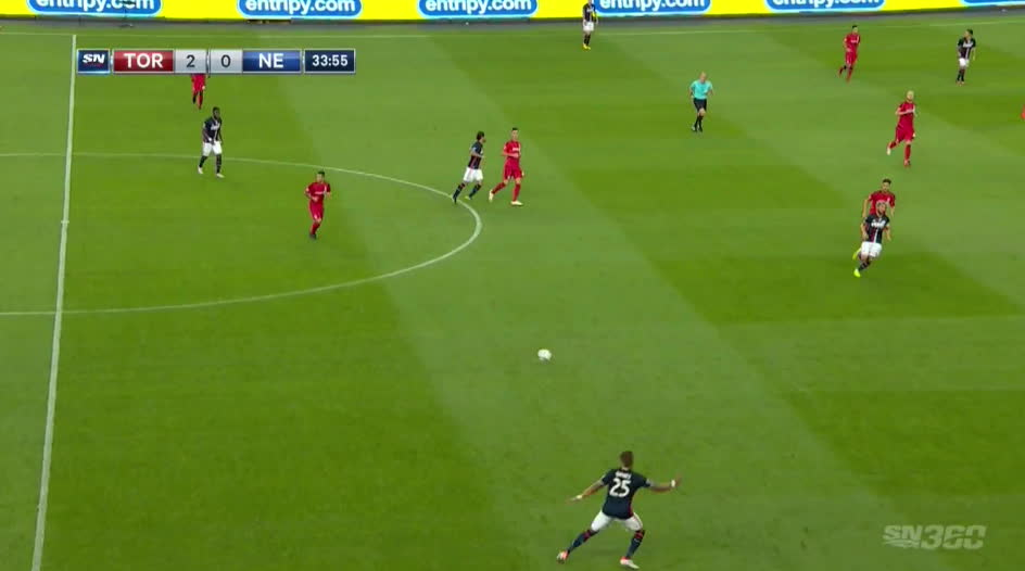 Opening space down line, TFC smooth transition GIFs