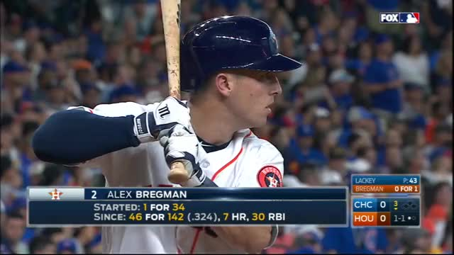 Watch and share Bregman's Solo Homer GIFs by Baseball America on Gfycat