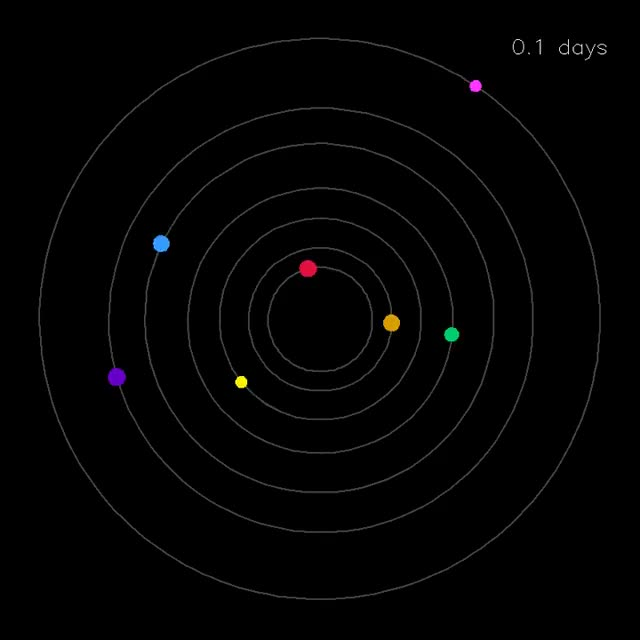 Watch and share Kepler GIFs on Gfycat