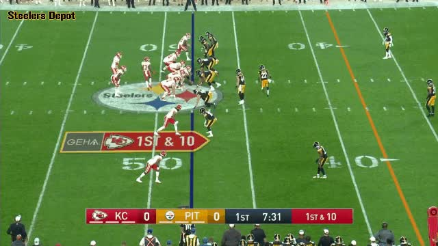 Watch and share Ab-chiefs-2 GIFs on Gfycat