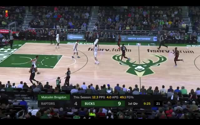 Watch and share Milwaukee Bucks GIFs and Toronto Raptors GIFs by louiszatzman on Gfycat