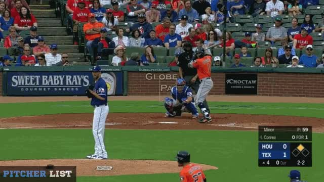Watch Mike Minor-SL-86swingingkslomo-Correa GIF by @thedongiggity on Gfycat. Discover more related GIFs on Gfycat