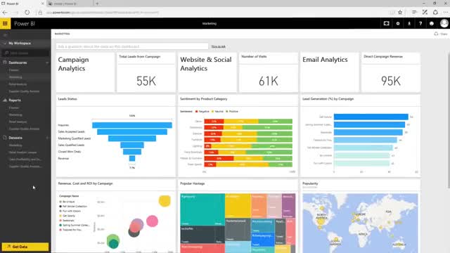 Watch and share Power BI – Experience Your Data. Any Data, Any Way, Anywhere GIFs on Gfycat