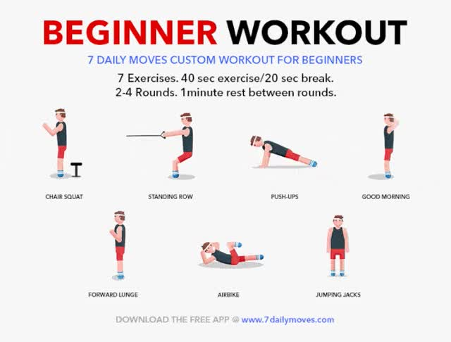 Watch and share 2. Cardio Workout For Calorie Burn And Weight Loss. GIFs on Gfycat