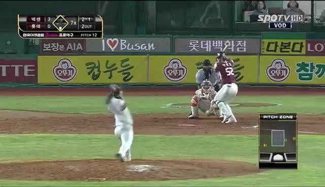 KBO, Park Byung-ho's Bat Flip GIFs