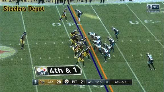 Watch and share 4th-jaguars-2 GIFs on Gfycat