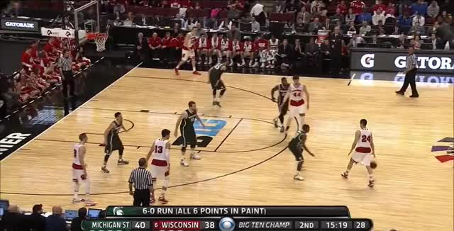 Watch and share 2015 Duje 3 GIFs by bigtengeeks on Gfycat