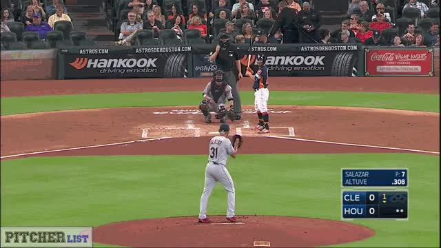Watch and share Danny Salazar-FB-2017 GIFs by thedongiggity on Gfycat