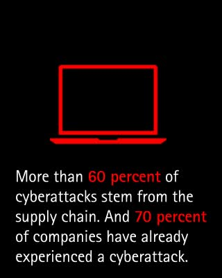 Watch and share Accenture Animated Web Stat Supply Chain Cybersecurity GIFs on Gfycat