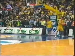 Watch and share Maccabi GIFs on Gfycat