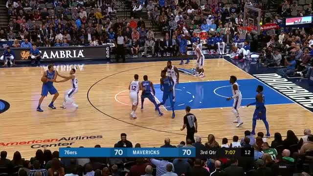 Watch and share DSJ Contortion Vs Sixers 17-28-10 GIFs by dirk41 on Gfycat