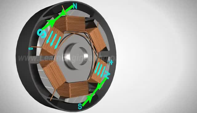 Watch and share Brushless DC Motor, How It Works ? GIFs on Gfycat