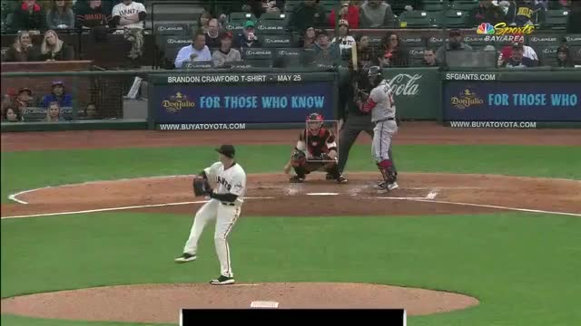 Watch and share Andrew Suarez Ch GIFs and Baseball GIFs on Gfycat