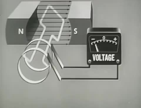 "Watch and share Electric Motors: ""AC Motors And Generators"" 1961 US Army Training Film GIFs on Gfycat"