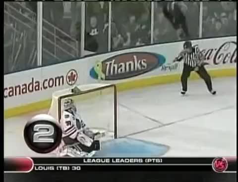 Watch and share Hockey Swag GIFs on Gfycat