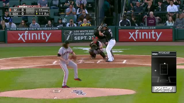 Watch and share Abreu Mistake GIFs on Gfycat