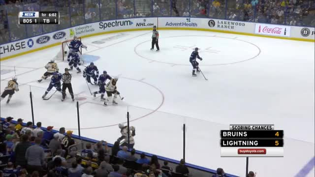 Watch and share Tampa Bay Lightning GIFs and Boston Bruins GIFs on Gfycat