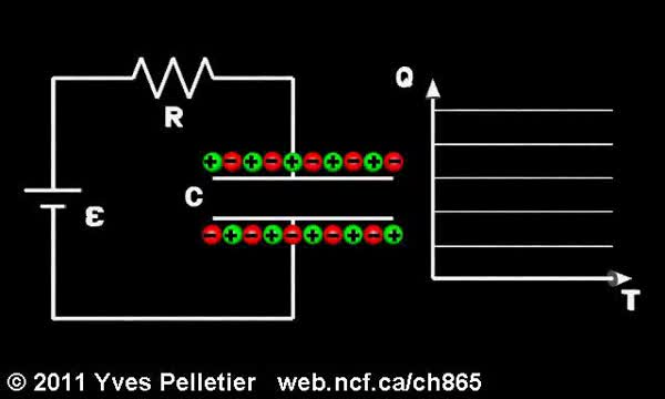 Watch Capacitor charging GIF on Gfycat. Discover more Capacitor, RC circuit, charge, circuit RC, condensateur, current, electricity, physics, physique, électrique GIFs on Gfycat