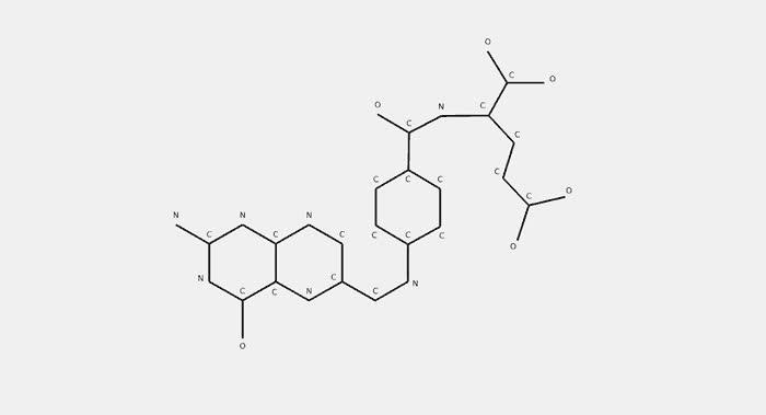 Folic acid GIFs