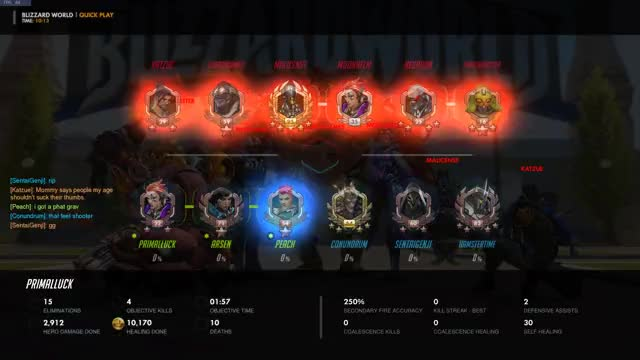 Watch Overwatch Screenshot 2018.04.26 - 17.46.48.42 GIF on Gfycat. Discover more overwatchscreenshot GIFs on Gfycat