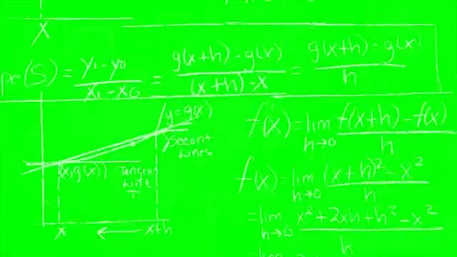 Watch and share Green Screen Mathematics Effects [4K] GIFs on Gfycat