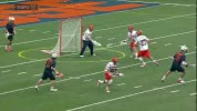 Watch Lacrosse GIF on Gfycat. Discover more related GIFs on Gfycat