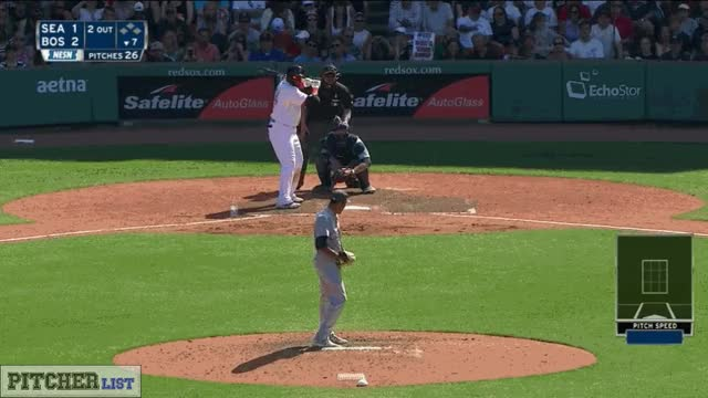 Watch and share Edwin Diaz-CH1-2016 GIFs by thedongiggity on Gfycat